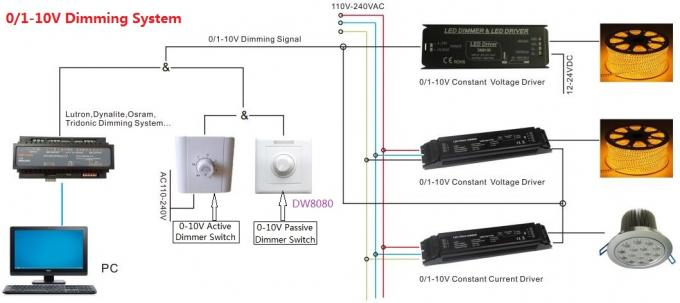Customized 0 10 Volt Led Dimmer   Constant Current Dimmable Driver For Led