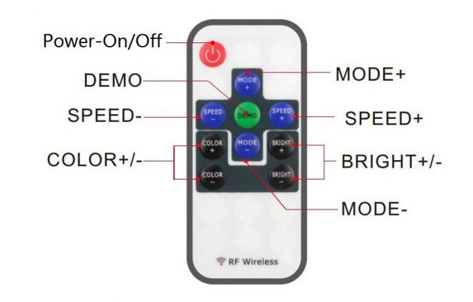 3 Channels Output RF Wireless LED Controller Use In LED Lighting 6A / CH